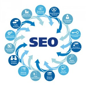 Search Engine Optimsation Services - Auckland
